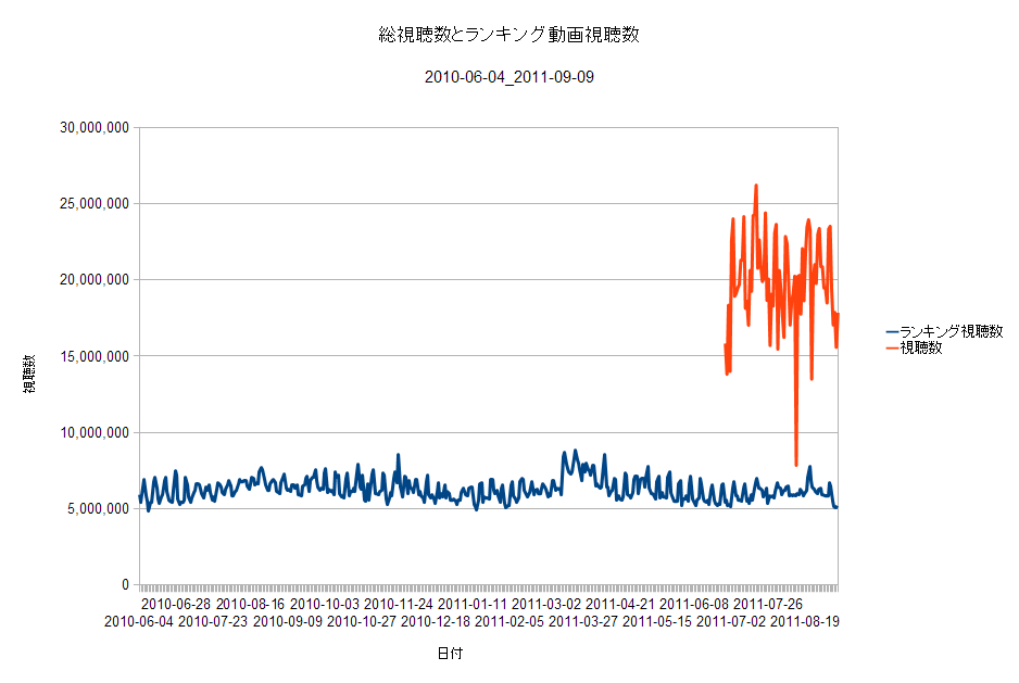 viw_graph.png