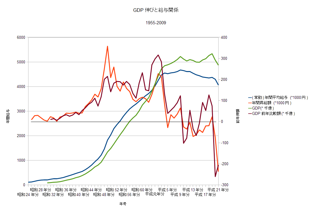 GDP_salary.png